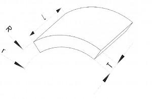 arc segment ferrite